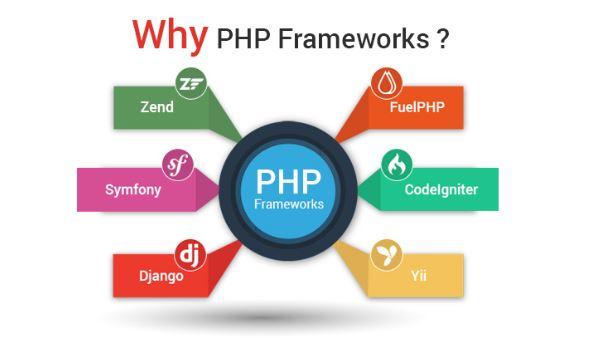 Thư viện PHP.