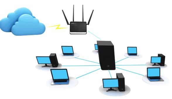 Cài đăt kết nối local network trước khi cài scan to folder