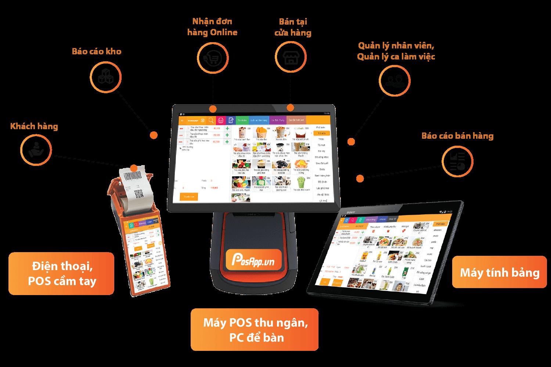 Phần mềm PosAPP thanh toán nhanh chóng, tiện lợi cho người sử dụng