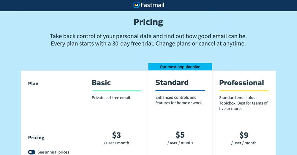 Bảng giá các gói của fastmail